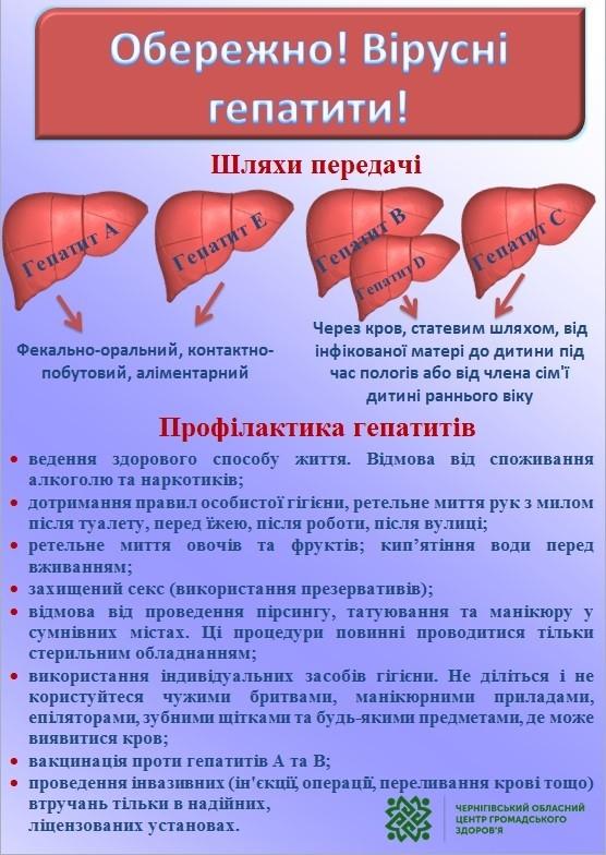 28 липня відзначається Всесвітній день гепатитів